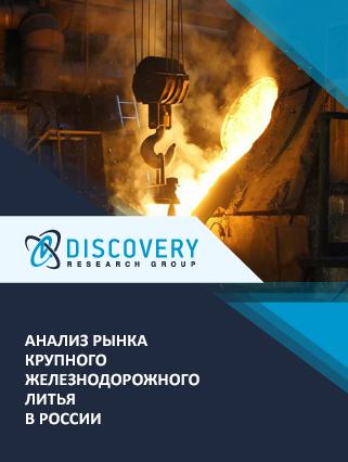 Маркетинговое исследование - Анализ рынка крупного железнодорожного литья в России