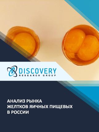Маркетинговое исследование - Анализ рынка желтков яичных пищевых в России