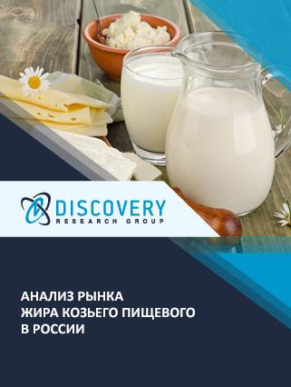 Маркетинговое исследование - Анализ рынка жира козьего пищевого в России
