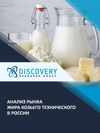 Маркетинговое исследование - Анализ рынка жира козьего технического в России