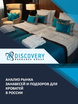 Анализ рынка занавесей и подзоров для кроватей в России