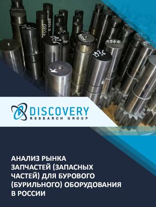 Анализ рынка запчастей (запасных частей) для бурового (бурильного) оборудования в России