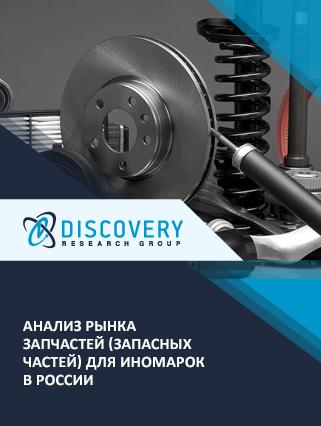 Маркетинговое исследование - Анализ рынка запчастей (запасных частей) для иномарок в России
