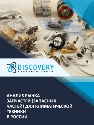 Анализ рынка запчастей (запасных частей) для климатической техники в России