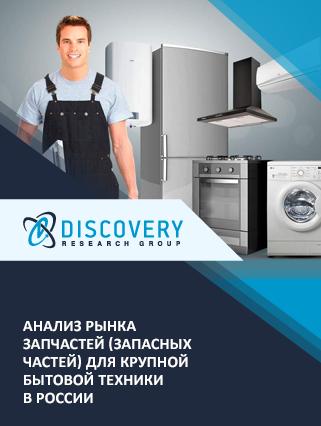Маркетинговое исследование - Анализ рынка запчастей (запасных частей) для крупной бытовой техники в России