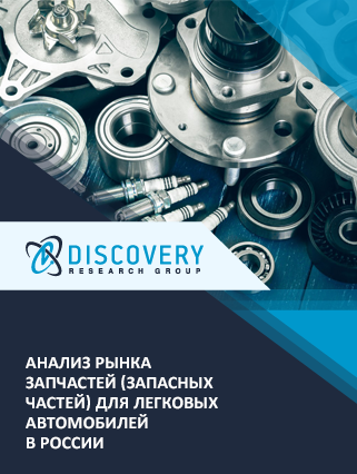 Анализ рынка запчастей (запасных частей) для легковых автомобилей в России