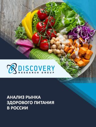 Анализ рынка здорового питания в России