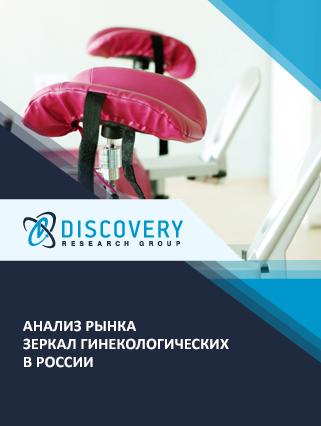 Анализ рынка зеркал гинекологических в России