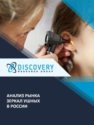Анализ рынка зеркал ушных в России