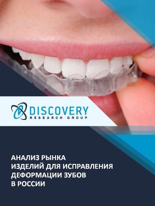Анализ рынка изделий для исправления деформации зубов в России