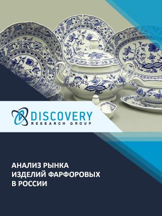 Маркетинговое исследование - Анализ рынка изделий фарфоровых в России