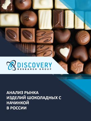 Маркетинговое исследование - Анализ рынка изделий шоколадных с начинкой в России