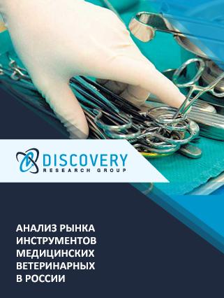 Маркетинговое исследование - Анализ рынка инструментов медицинских ветеринарных в России
