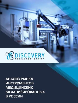 Анализ рынка инструментов медицинских механизированных в России