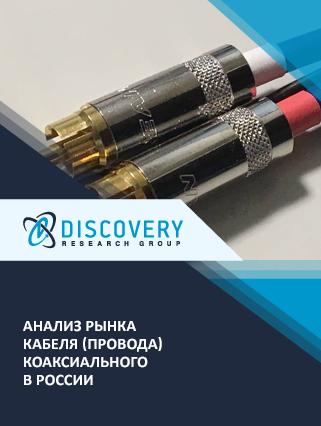 Анализ рынка кабеля (провода) коаксиального в России