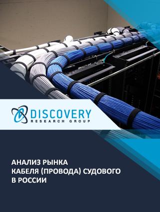 Анализ рынка кабеля (провода) судового в России