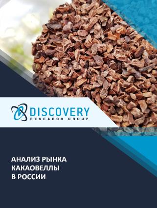 Маркетинговое исследование - Анализ рынка какаовеллы в России