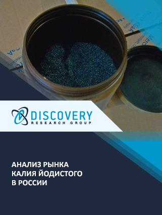 Анализ рынка калия йодистого в России