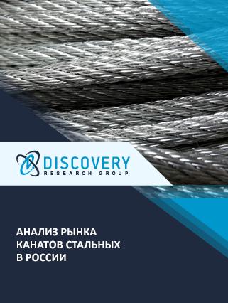 Анализ рынка канатов стальных в России