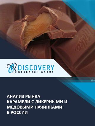 Маркетинговое исследование - Анализ рынка карамели с ликерными и медовыми начинками в России