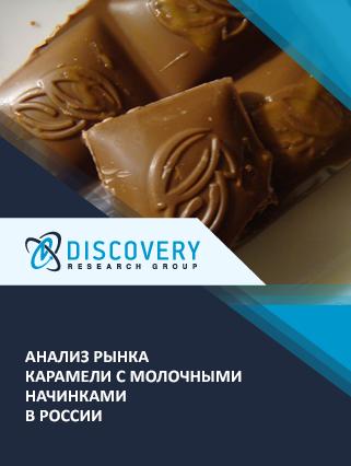 Маркетинговое исследование - Анализ рынка карамели с молочными начинками в России