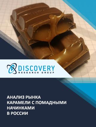 Маркетинговое исследование - Анализ рынка карамели с помадными начинками в России