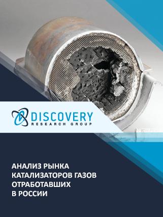 Анализ рынка катализаторов газов отработавших в России