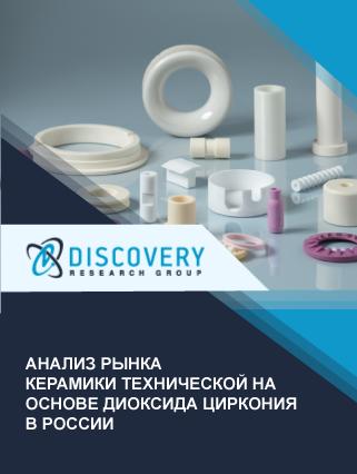 Маркетинговое исследование - Анализ рынка керамики технической на основе диоксида циркония в России