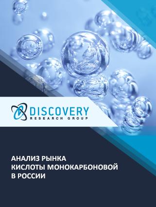 Анализ рынка кислоты монокарбоновой в России