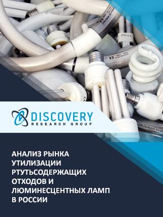 Маркетинговое исследование - Анализ рынка утилизации ртутьсодержащих отходов и люминесцентных ламп в России