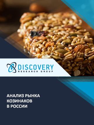 Маркетинговое исследование - Анализ рынка козинаков в России