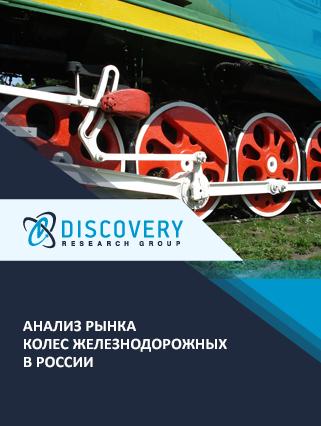 Анализ рынка колес железнодорожных в России
