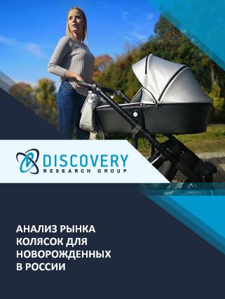 Анализ рынка колясок для новорожденных в России
