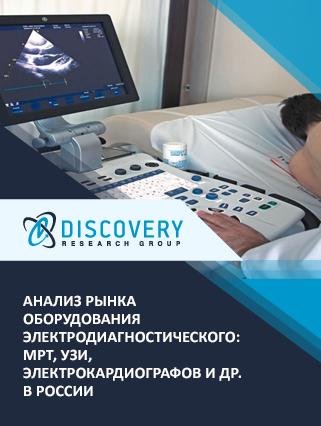 Анализ рынка оборудования электродиагностического: МРТ, УЗИ, электрокардиографов и др. в России