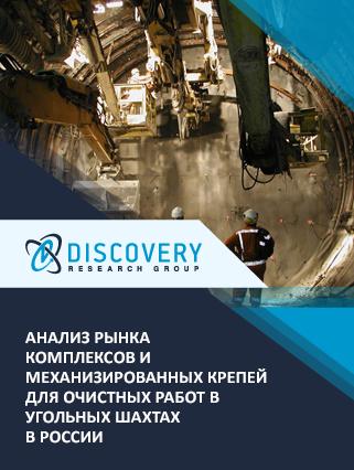 Анализ рынка комплексов и механизированных крепей для очистных работ в угольных шахтах в России