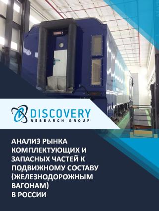 Анализ рынка комплектующих и запасных частей к подвижному составу (железнодорожным вагонам) в России