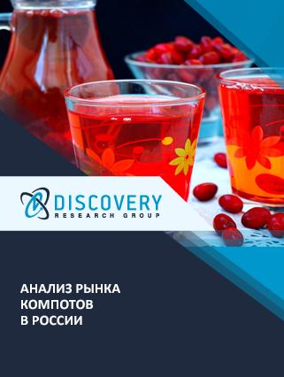 Маркетинговое исследование - Анализ рынка компотов в России