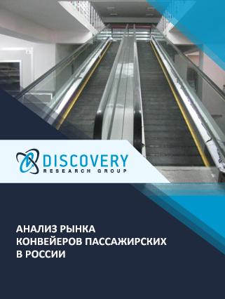 Анализ рынка конвейеров пассажирских в России