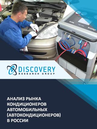 Маркетинговое исследование - Анализ рынка кондиционеров автомобильных (автокондиционеров) в России