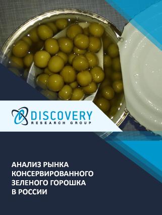 Маркетинговое исследование - Анализ рынка консервированного зеленого горошка в России