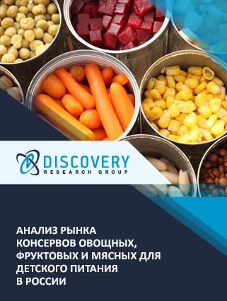 Анализ рынка консервов овощных, фруктовых и мясных для детского питания в России