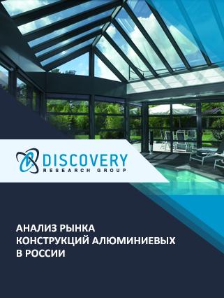 Анализ рынка конструкций алюминиевых в России