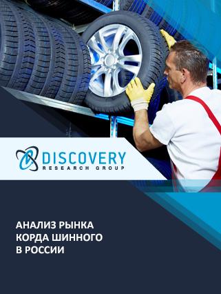 Маркетинговое исследование - Анализ рынка корда шинного в России