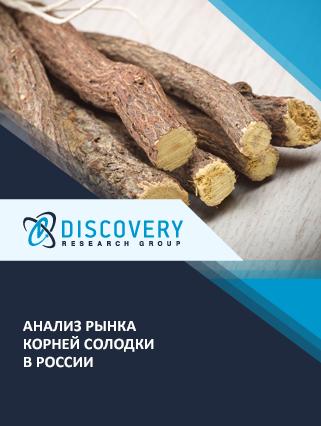 Маркетинговое исследование - Анализ рынка корней солодки в России