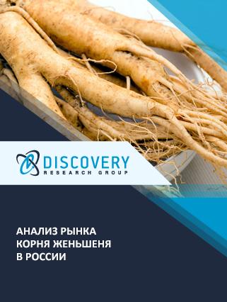 Маркетинговое исследование - Анализ рынка корня женьшеня в России