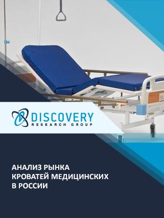 Анализ рынка кроватей медицинских в России