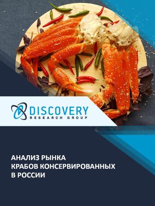 Маркетинговое исследование - Анализ рынка крабов консервированных в России