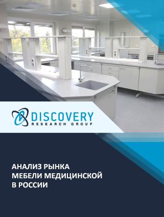 Анализ рынка мебели медицинской в России
