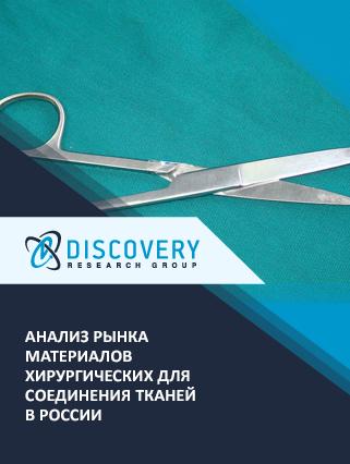 Маркетинговое исследование - Анализ рынка материалов хирургических для соединения тканей в России