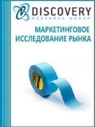 Маркетинговое исследование - Анализ рынка абразивных лент в России